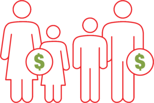 Determine Family Contribution