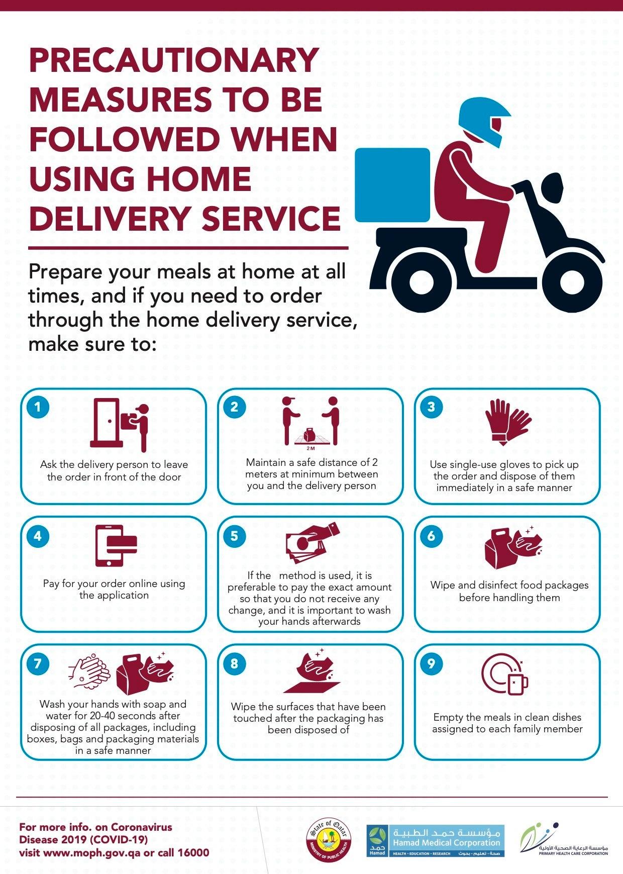 Food delivery precautions