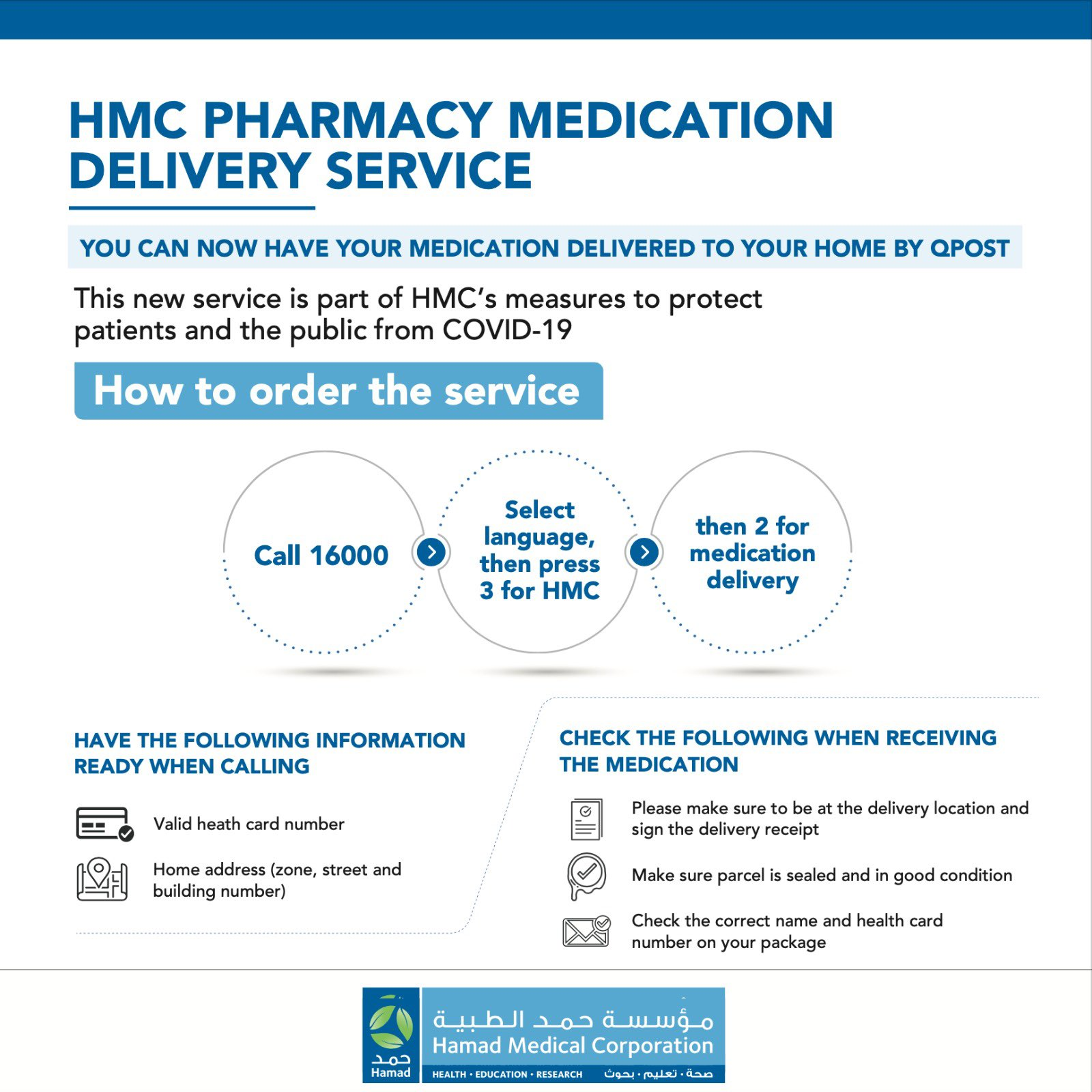 HMC pharmacy medication delivery