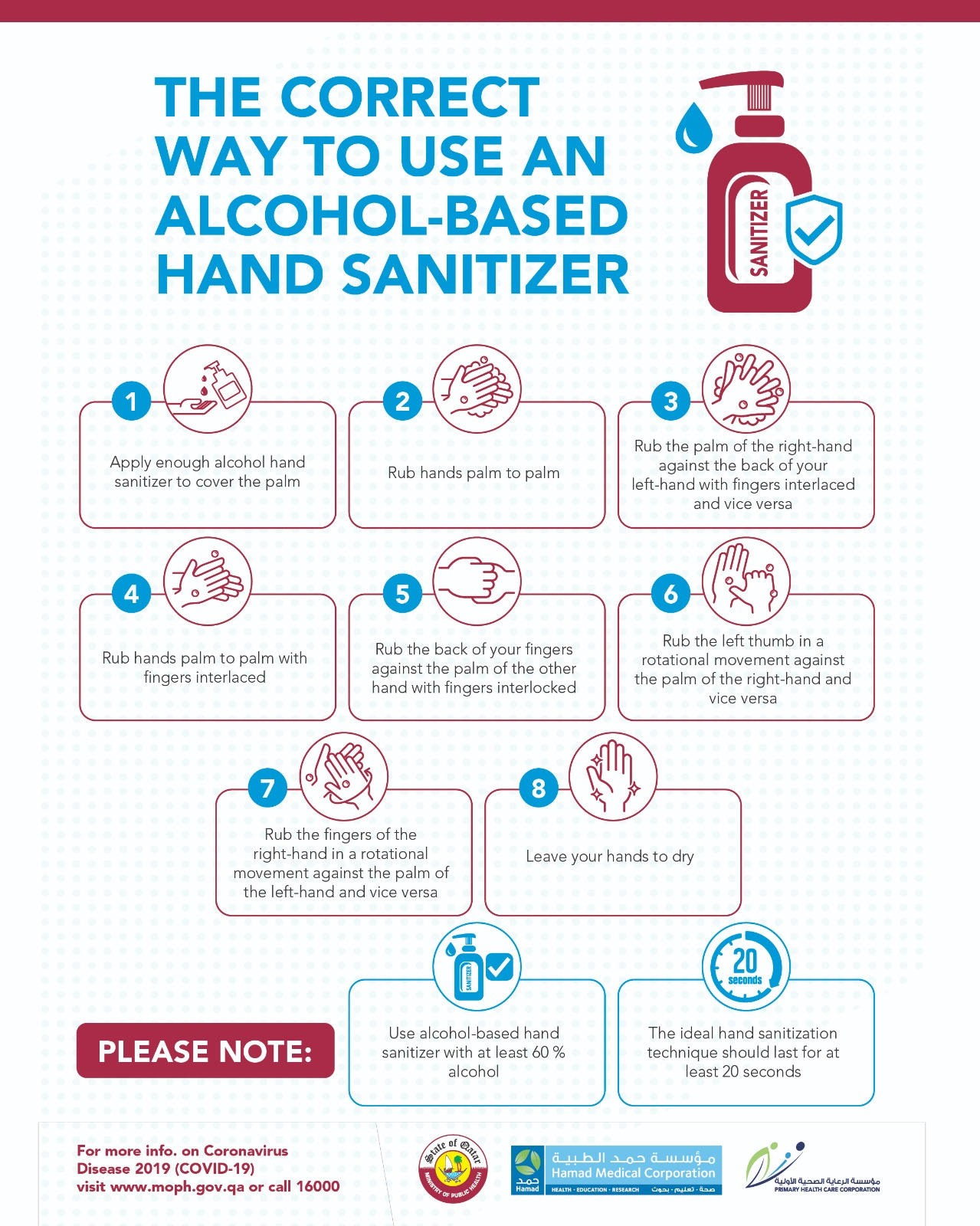 The Correct Way to Use Hand Sanitizer