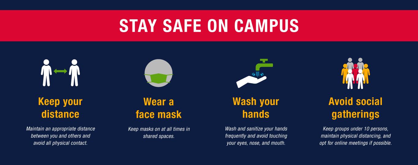 Stay Safe At GU-Q