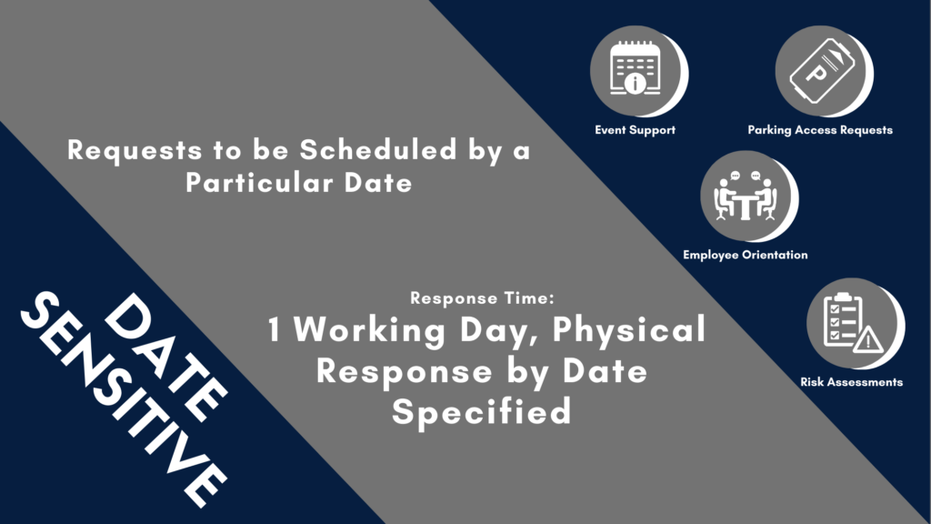 Date Sensitive | Requests to be Scheduled by a Particular Date | Response Time: 1 working day, physical response by date specified | Examples: Event support, parking access requests, Employee Orientation, Risk assessments.