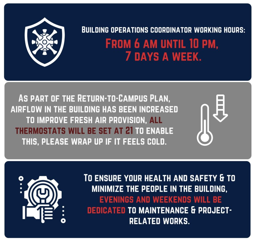Image reads on blue and gray: Building operations coordinator working hours: From 6:00 am until 10 pm, 7 days a week. As part of the Return-to-Campus Plan, airflow in the building has been increased to improve fresh air provision, all thermostats will be set at 21 to enable this, please wrap up if it feels cold. To ensure your health and safety & to minimize the people in the building, evenings and weekends will be dedicated to maintenance & project-related works.